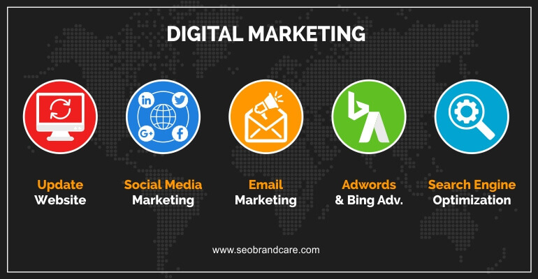 important-factor-of-digital-marketing-that-will-make-you-increase-sales