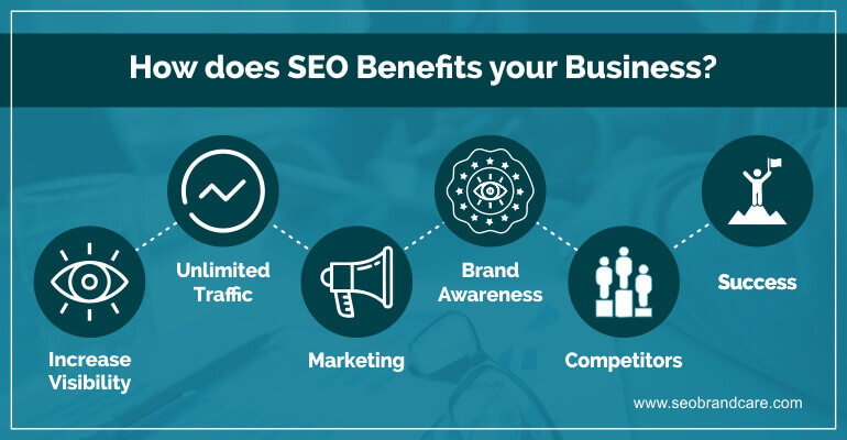 What-is-SEO-and-How-Does-it-Benefit-your-Business